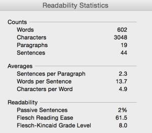 Readability tests like Flesch-Kincaid ensure global readers can follow you.