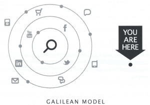 Galilean model of universe