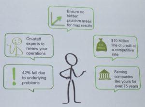 Sales Message #4
