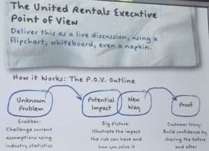 Juan Carsillo - United Rentals story on a napkin