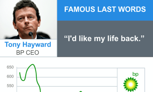 "Tony Hayward's wrong words: ""I'd like my life back"""