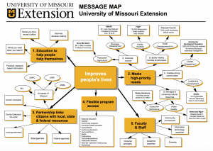 University of Missouri Message Map