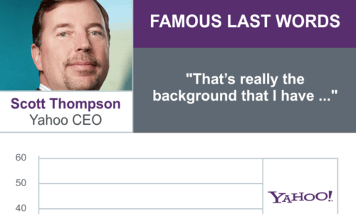 Yahoo CEO Scott Thompson, out $20 million.