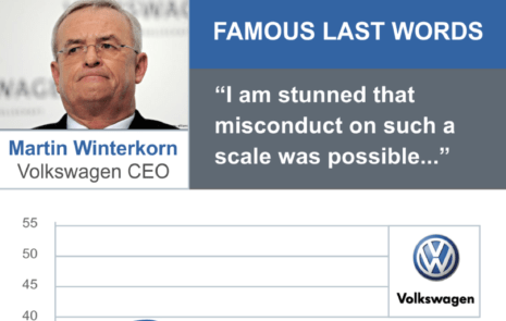 Famous Last Words Winterkorn