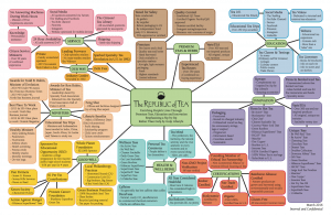 the-republic-of-tea-message-map-2016
