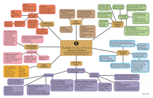 the-rubin-family-of-wines-message-map