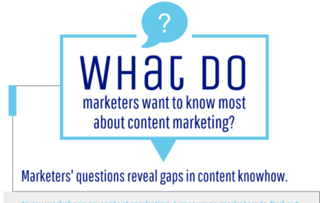 What do marketers want to know about content marketing.