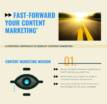 Fast forward your content marketing