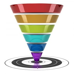 How to balance the investment between content and lower-funnel activities?