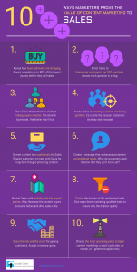 How Content Marketing Helps Marketing and Sales Win Together [Infographic]