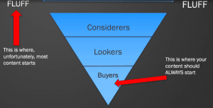 Marcus Sheridan - sales funnel