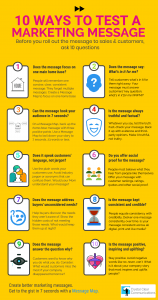 10 ideas to test a new marketing message before launch – Infographic