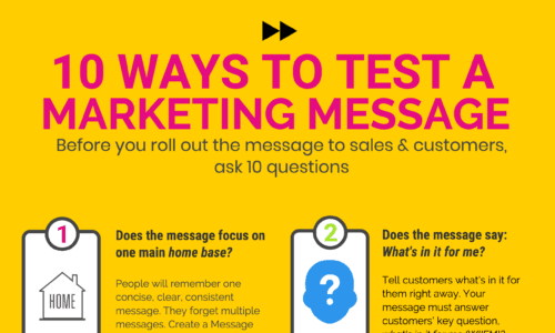 10 Ways to Test a Marketing Message - Infographic
