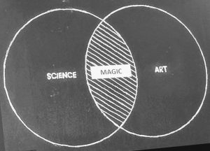 art + science = magic