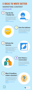 Infographic - 5 Ideas to write better marketing content
