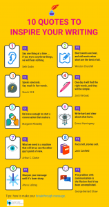 Infographic: 10 Quotes to Inspire Your Writing