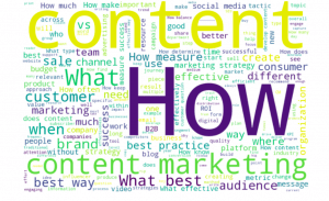 Content Marketing Questions word cloud - questions