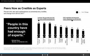 Edelman Trust Barometer 2017 Someone like you = expert