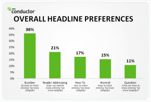 Headline Preferences - Conductor