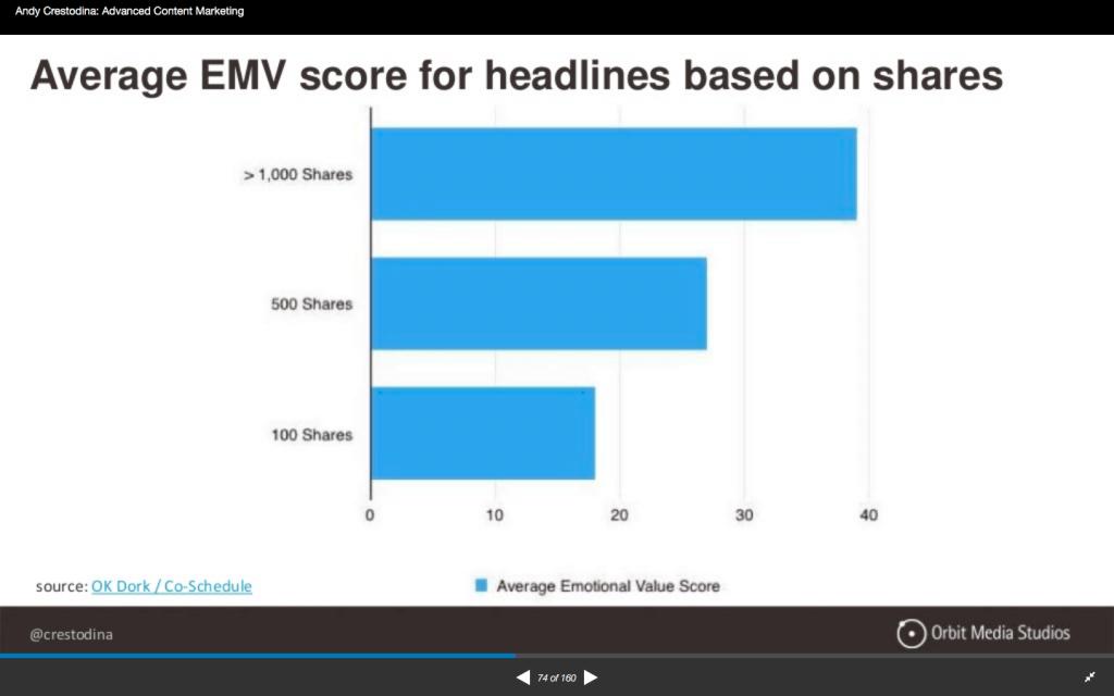 Headline EMV and sharing