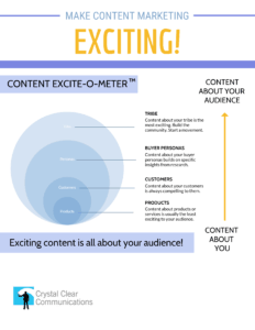 """How do you make content marketing exciting or appealing?"""