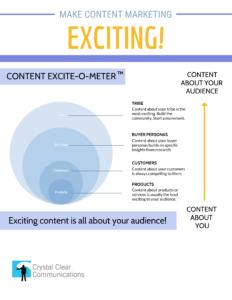 Content Excite-O-Meter
