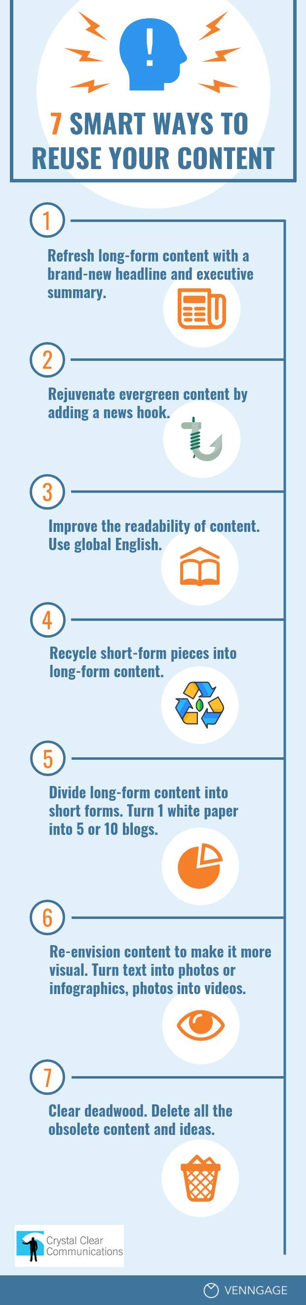 infographic: 7 smart ways to reuse content