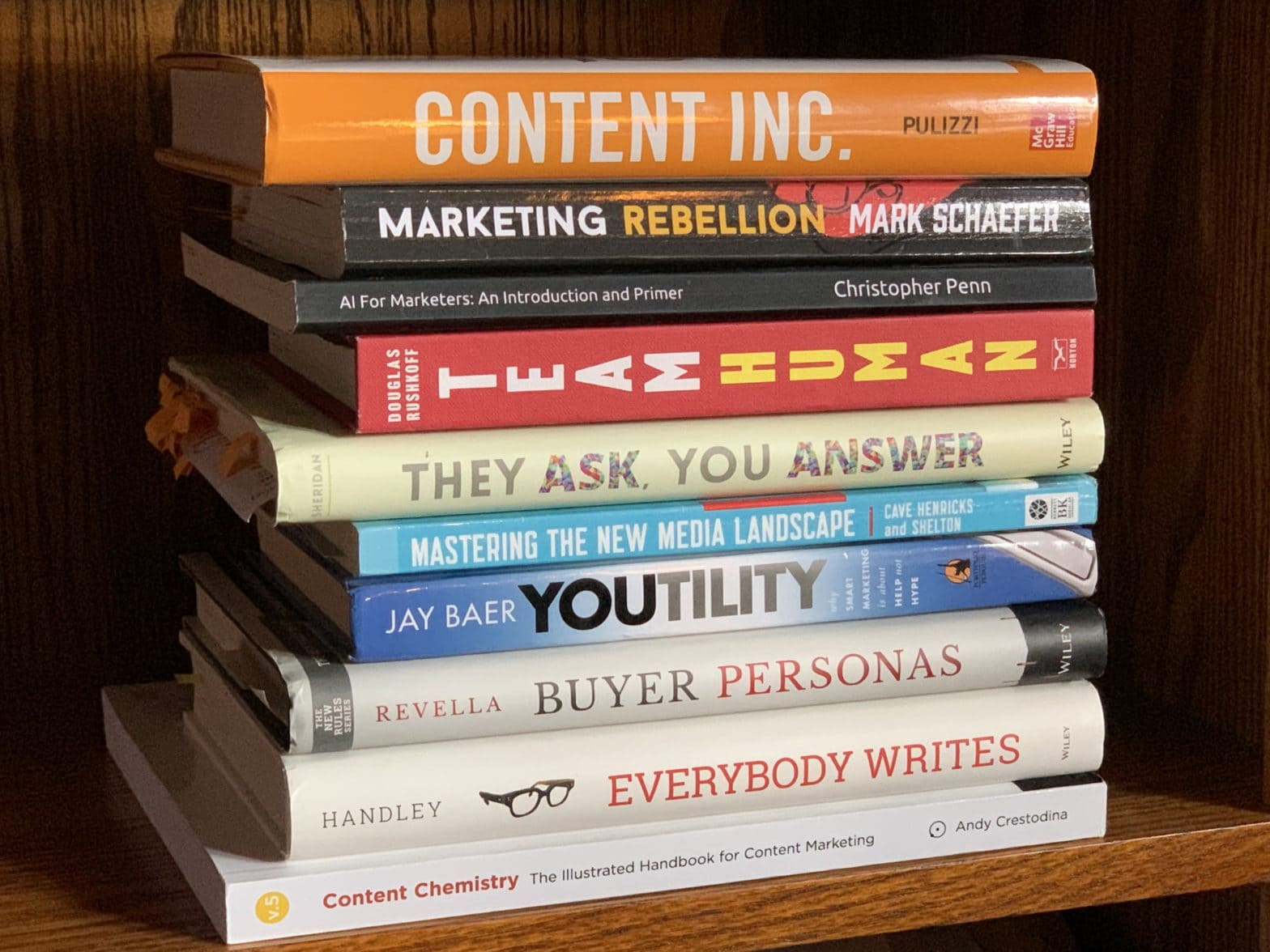 10 best books on content marketing