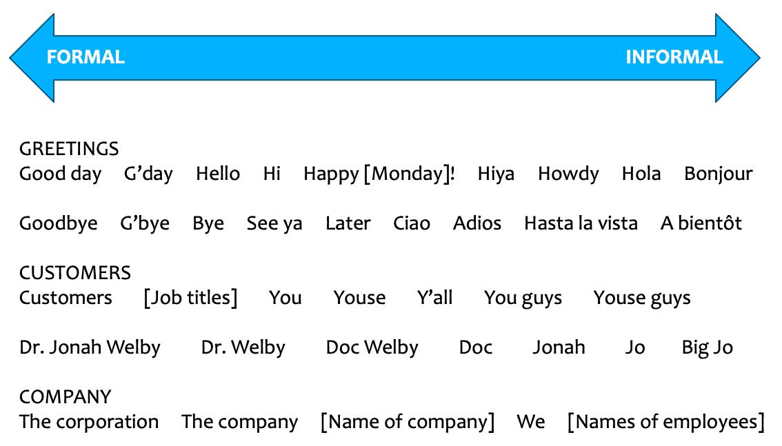 brand voice tool - formal or informal?