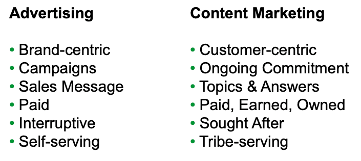 comparison: advertising and content marketing