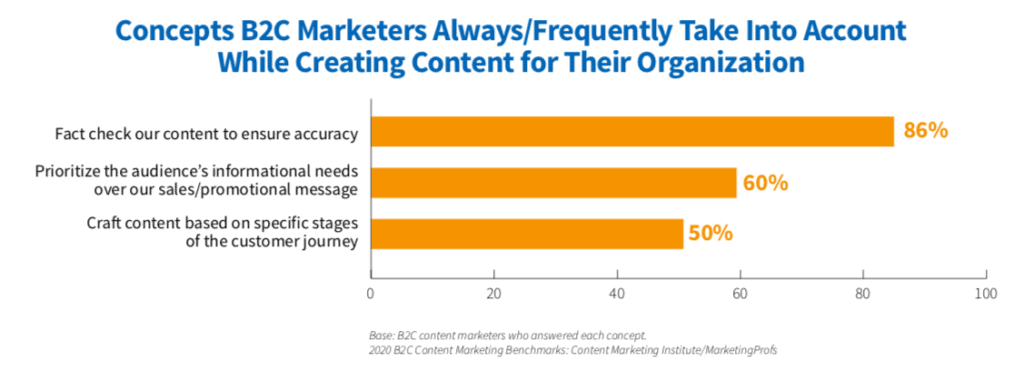Customer-first content matters