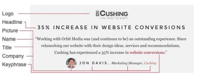 testimonials in content marketing