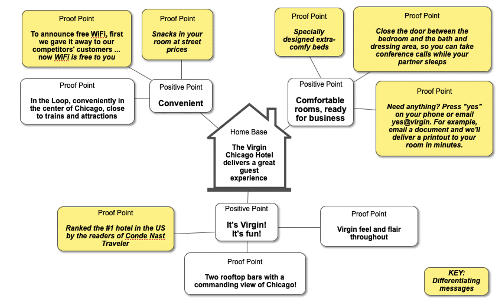 message map for the virgin chicago hotel